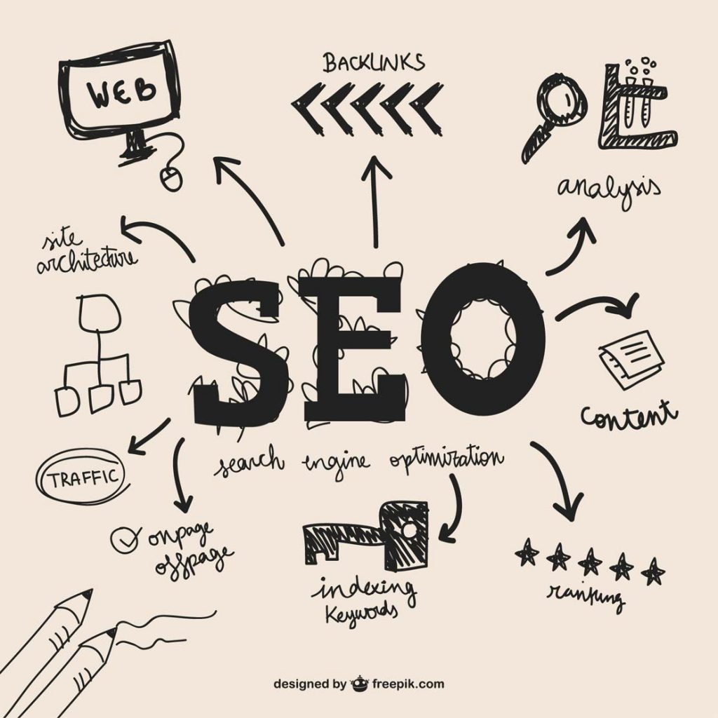 seo-interno-web