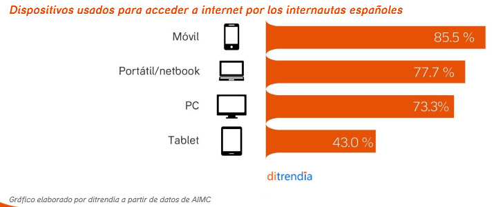 informe-internet-movil-2014